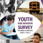 YRBS Data Summary and Trends Report Cover 2018